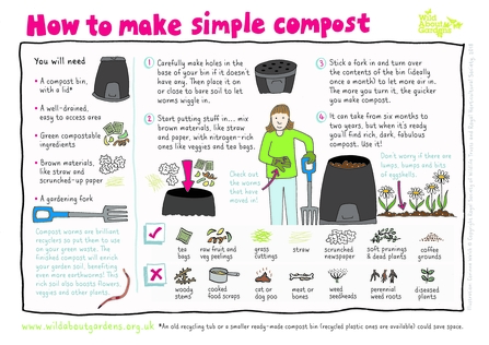 compost the wildlife trusts
