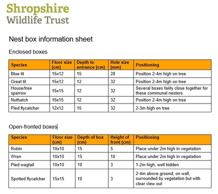 Nest box information sheet